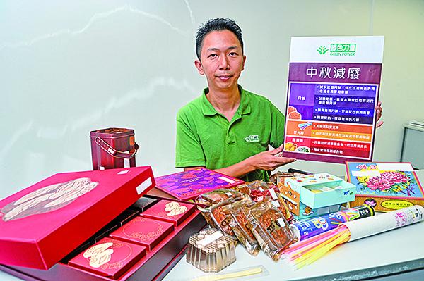 調查指港人去年丟棄160萬個月餅