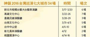 台灣7大城市巡演門票開售