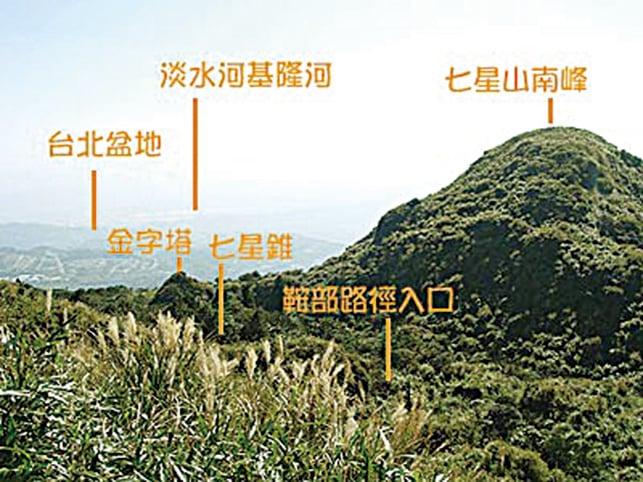 台北市郊的陽明山系最高峰──七星山。
