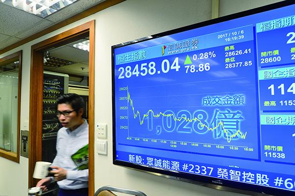 中港爆金融危機全球最高