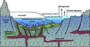 火星曾有巨湖水量為五大湖十倍