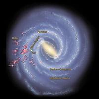 上百恆星「超車」太陽或預示銀河系旋臂消失