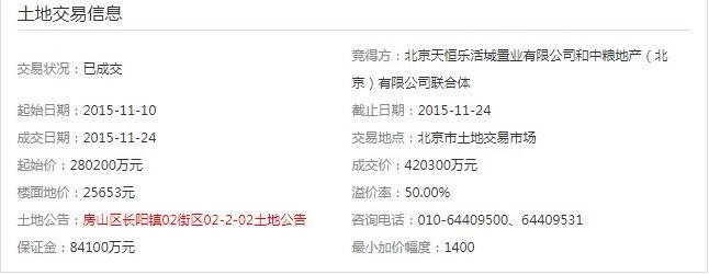 北京房山區軌道交通稻田站C地塊上市交易拍賣信息。(房天下)