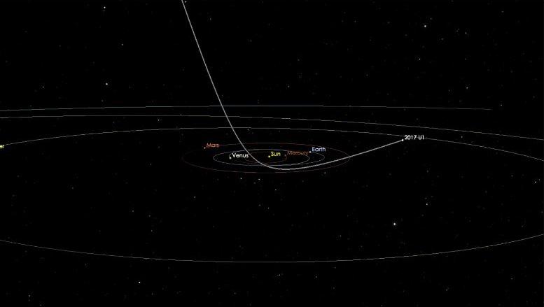 天文學家說,這個神祕物體的運行軌跡不能用正常的太陽系小行星或彗星軌道來解釋。這個物體來自我們的太陽系之外。(視像擷圖)