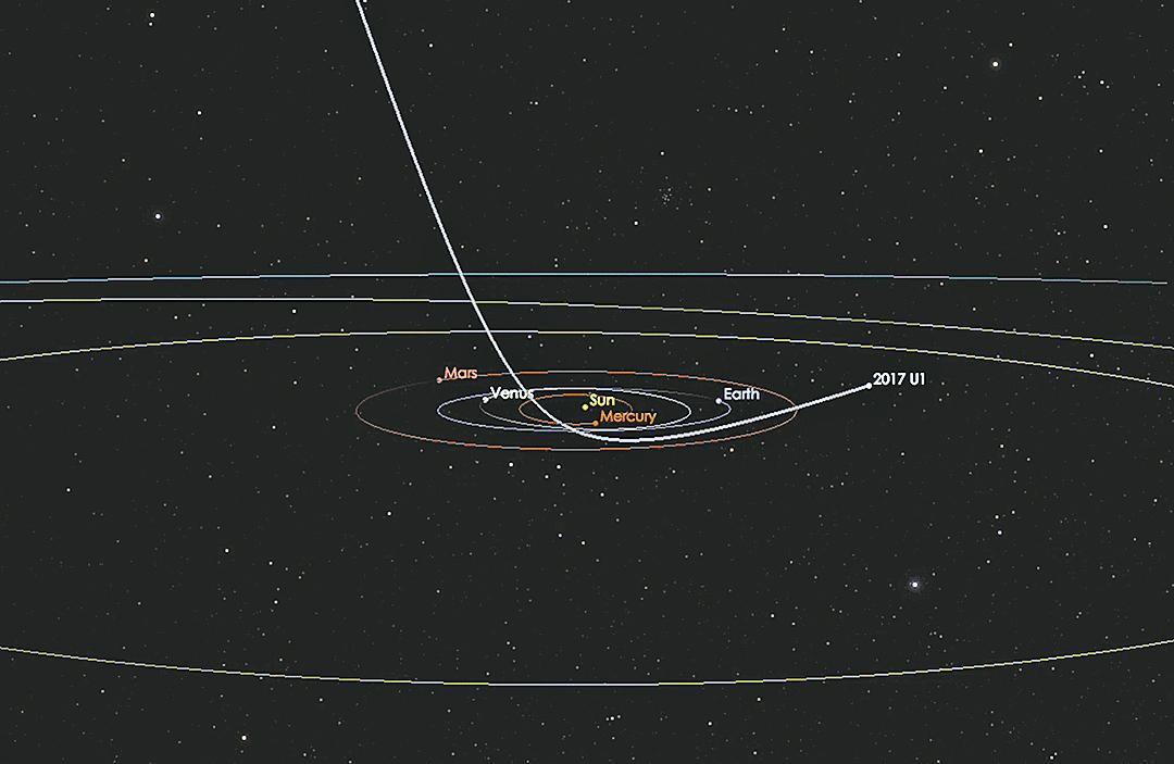 天文學家說,這個神秘物體的運行軌跡不能用正常的太陽系小行星或彗星軌道來解釋。這個物體來自我們的太陽系之外。(影片截圖)
