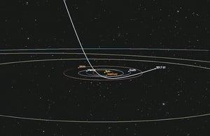 NASA:神秘不明物體闖入太陽系