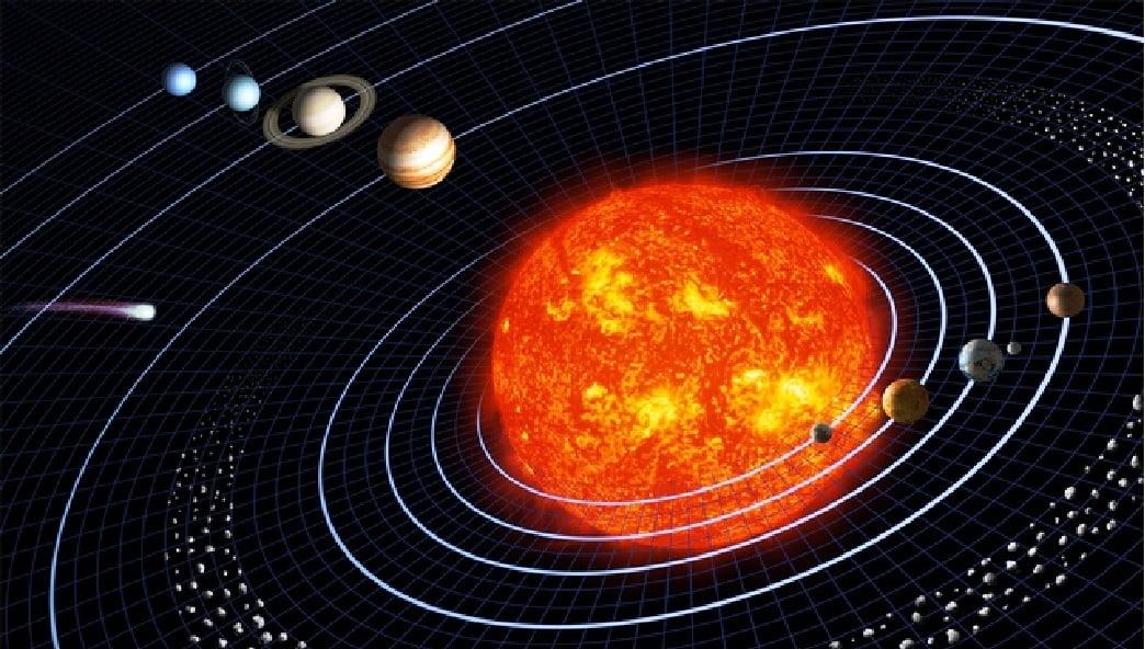 太陽系的組成模式圖。(維基百科)
