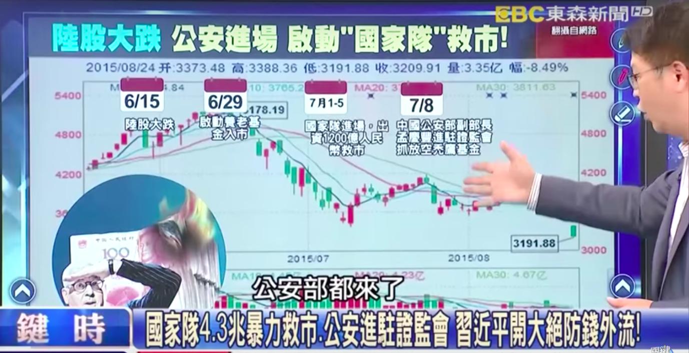 圖為台灣東森新聞台的《關鍵時刻》節目中,提到十九大後習近平要將江派出逃的外資追回來。(東森新聞視像擷圖)