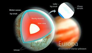 外星文明何在?科學家說或藏身於冰下海洋