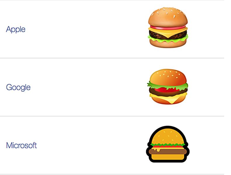 漢堡表情符號突然火了 只因Google倒著吃