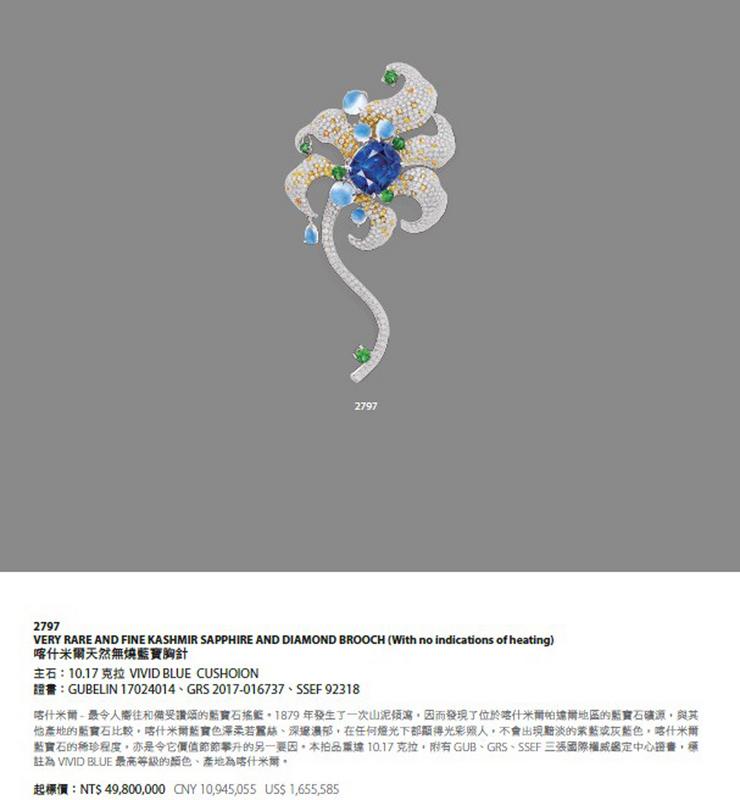 台北世貿二億台幣珠寶遭竊 八嫌疑中東人士