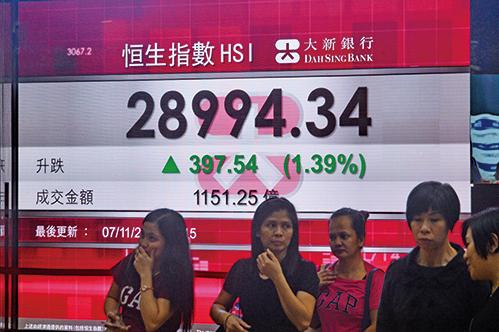 香港股市7日恒生指數上揚1.4%,收28994.34點,為2007年12月以來最高收盤價。(宋碧龍/大紀元)