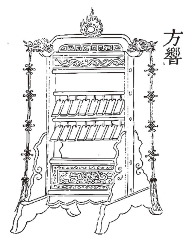 圖為「方響」,出自《古今圖書集成·經濟彙編·樂律典·第三十六卷》。(維基百科)