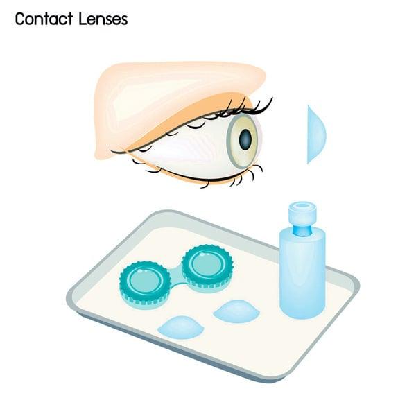 角膜塑型片未妥善清潔 矯正不成反傷眼