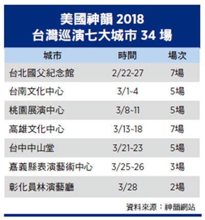 神韻台灣巡演未演先熱二十日起售票|大紀元時報香港|獨立敢言的良心媒體
