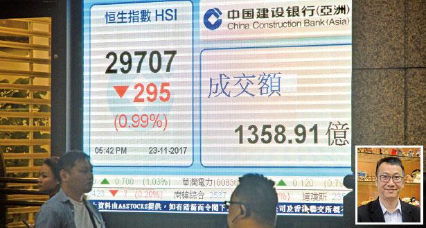 香港23日股市失守三萬點。豐盛金融資產管理董事黃國英(小圖)稱,A股大跌,可能和中央有新的嚴管措施,收緊銀根,從而影響股市。(宋碧龍/大紀元)