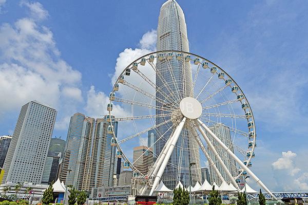IMF評估香港四大風險