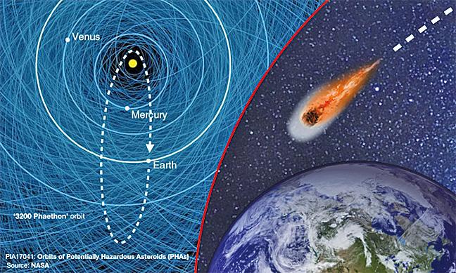 奇怪小行星下月將與地球擦身而過