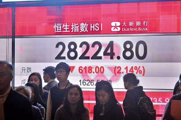 香港6日股市收市,恒生指數為28,224.80,跌618.00點 (2.14%)。