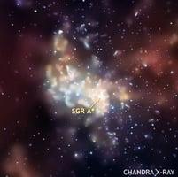 銀河系中心超級黑洞 周圍驚現多個新星