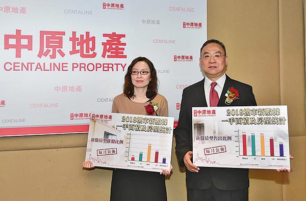 中原地產將推出2018年樓市新數據,從單位實用面積及房型設計統計一手私人住宅推盤及銷售情況。(郭威利/大紀元)