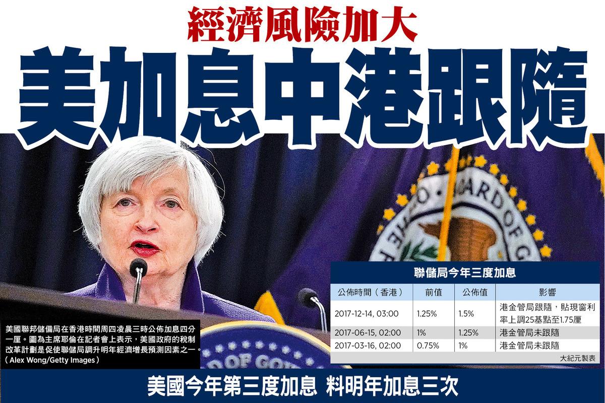 美國聯邦儲備局在香港時間周四凌晨三時公佈加息四分一厘。圖為主席耶倫在記者會上表示,美國政府的稅制改革計劃是促使聯儲局調升明年經濟增長預測因素之一。(Alex Wong/Getty Images)