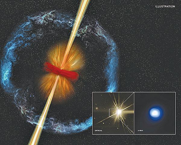 伽瑪射線爆發示意圖。(NASA/CXC/Univ. of Maryland/E. Troja;光學圖像:Lowell Observatory's Discovery Channel Telescope/E. Troja)