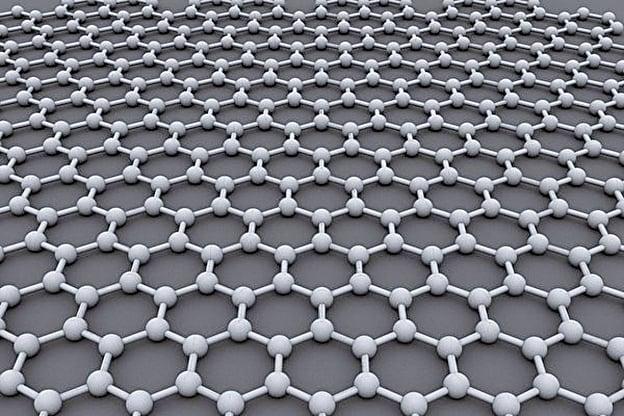 石墨烯的原子結構特點(維基百科公有領域)