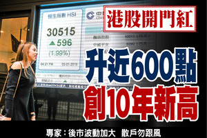 港股開門紅  升近600點創10年新高
