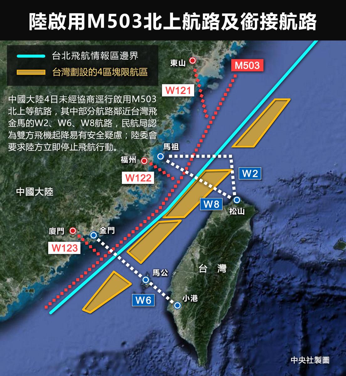 中國大陸廈門及福州塔台4日上午逕行啟用M503北上及W121、W122、W123三條銜接航路,陸委會要求中方立即停止飛航行動。(中央社)