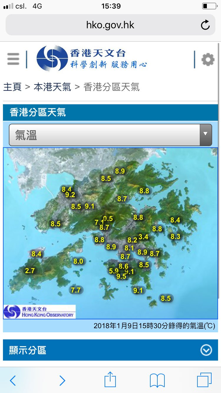 天文台分區氣溫顯示,在下午3點半,大帽山只錄得0.5度低溫。(香港天文台)
