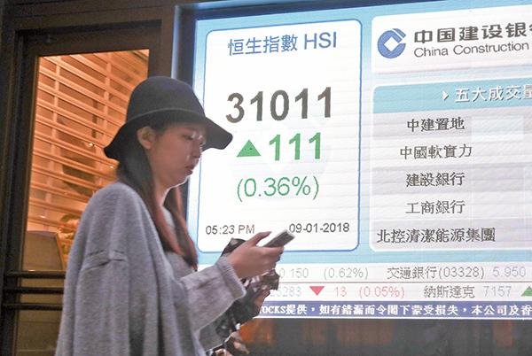 昨恒生指數收報31011點,升111點,續創2007年11月初以來收市新高。(余鋼/大紀元)