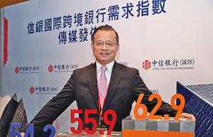 信銀國際:中港跨境銀行業務全面反彈