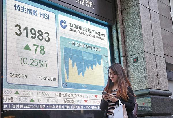港股倒升78點終破歷史性高位