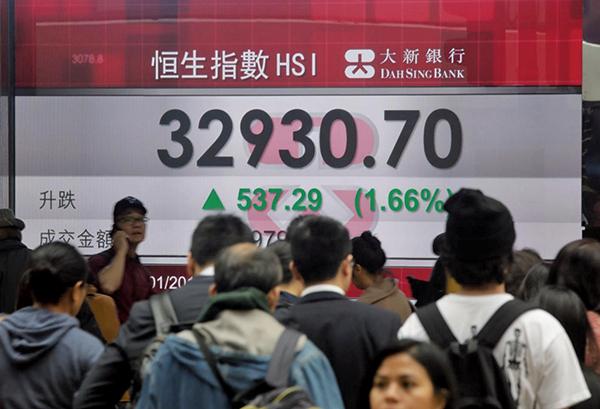 港股漲537點 向三萬三叩關