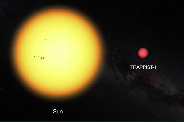 週一(5月2日),來自美歐等地的天文學家在英國《自然》期刊(Nature)發表報告稱,發現在地球附近一顆星球軌道運行的三顆行星,可能具有與地球類似的生命及水。(視頻截圖)