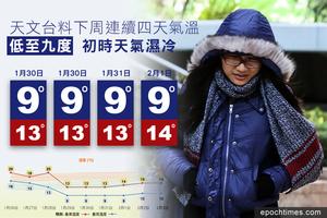 天文台料下周連續四天氣溫低至九度 初時天氣濕冷