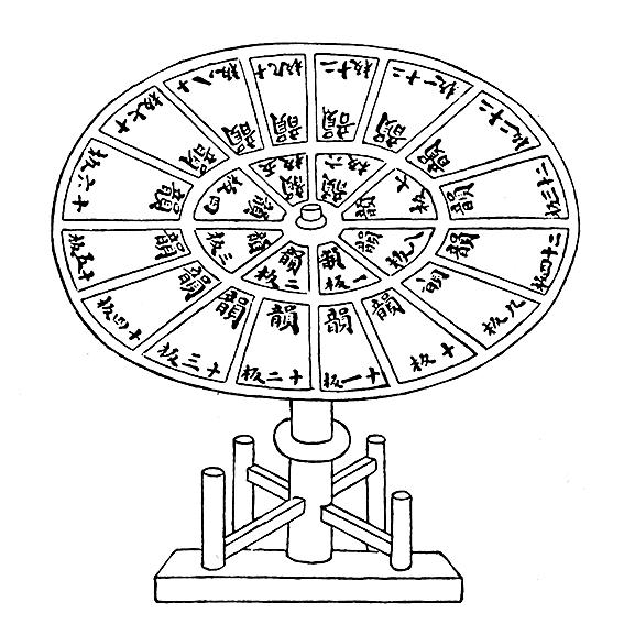 《造活字印書法》中的插圖。(公有領域)