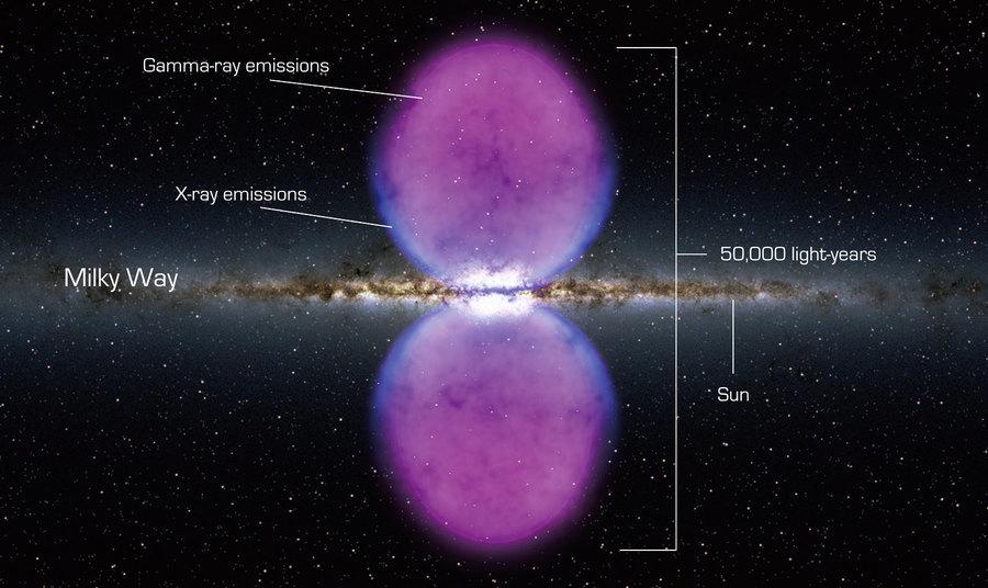 《國家地理》:銀河系十大未解謎團