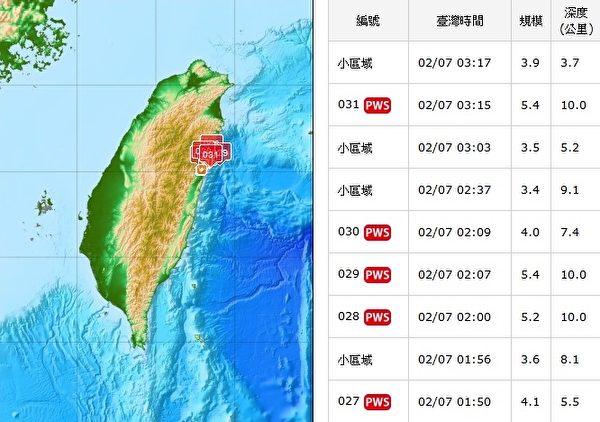 台灣花蓮縣2月6日晚間11時50分發生黎克特制6.4級地震,此後又發生近20宗餘震。(中央氣象局)