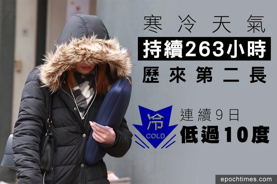 自1月28日天文台發出寒冷天氣警告,至2月8日中午前取消,歷時超過263小時,為歷來第二長。(陳仲明/大紀元)