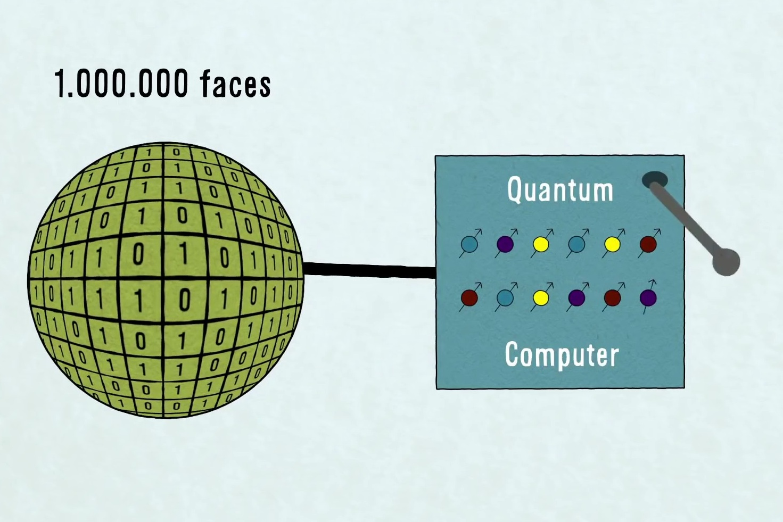 量子單元計算原理圖。(YouTube視像擷圖)