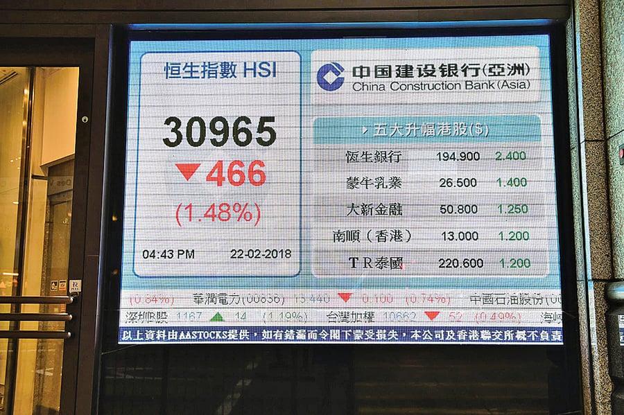 A股復市港股倒跌466點