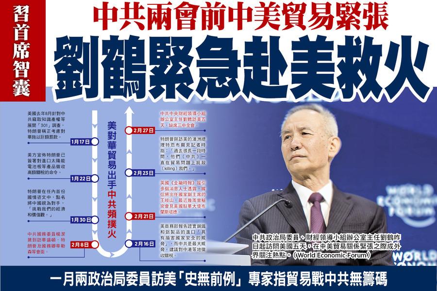 中共兩會前中美貿易緊張 習首席智囊 劉鶴緊急赴美救火