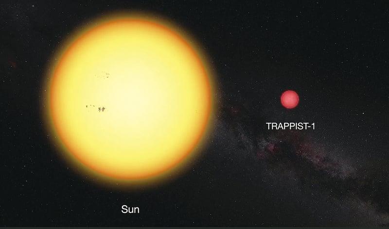 天文學家再發現類地行星