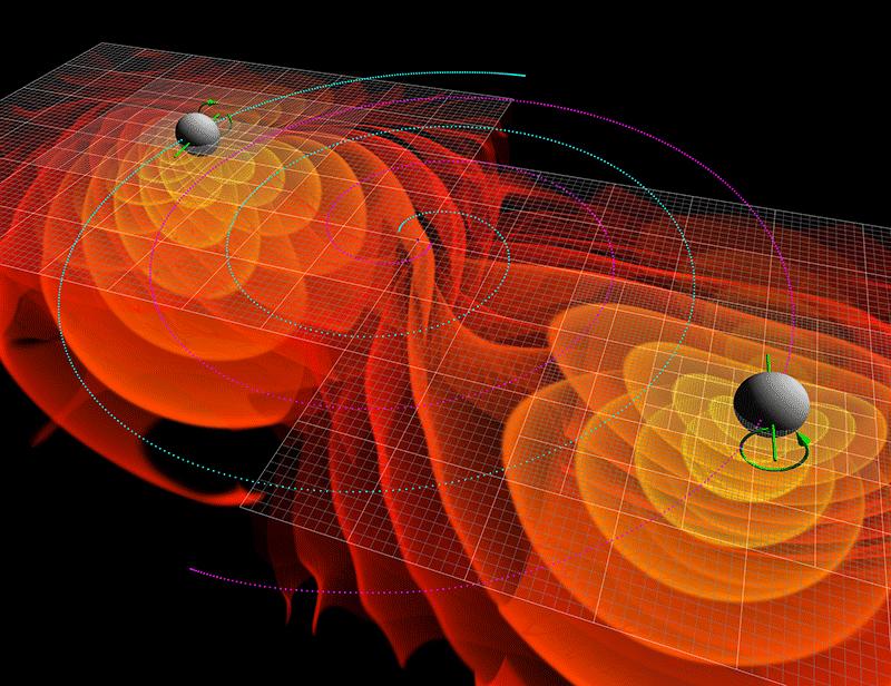 模式圖:黑洞融合時發生時空可變現象——簡單地理解為時空如水波,其變化可以由近及遠地傳播。(維基百科)