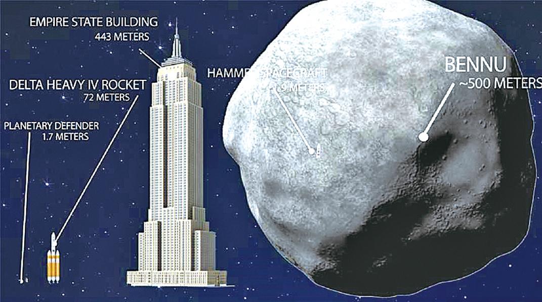 小行星「貝努」(Bennu)可能在2135 年撞擊地球,美國科學家正在研究以太空船將它撞開或炸開的方式,使其轉向。圖為「貝努」 的示意圖,比帝國大廈還大。(LLNL)