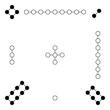 九宮數,朱熹當作是古代的《洛書》。(公共領域)