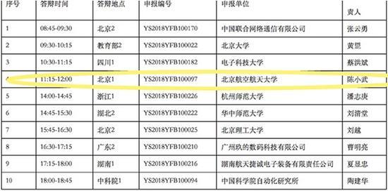 遭性騷擾指控的陳小武疑已復出。(中共國家科技部高科技研究發展中心官網擷圖)
