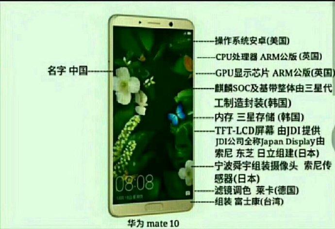 圖為華為一款手機及其各零件供應商名字。(網絡圖片)